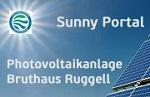 Ertrag Photovoltaikanlage